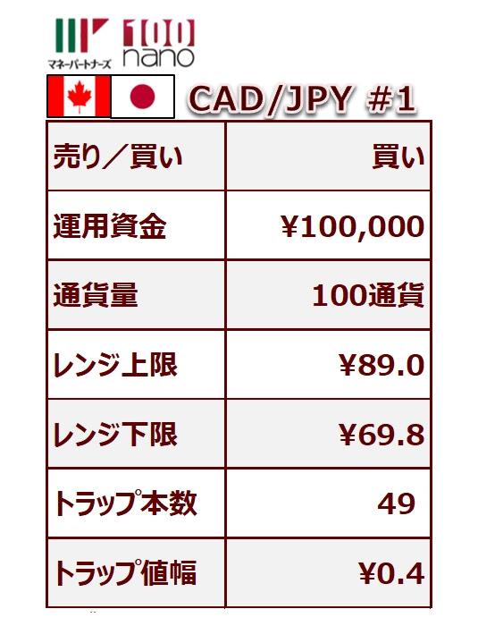 ココの連続予約注文CAD/JPY#1の設定