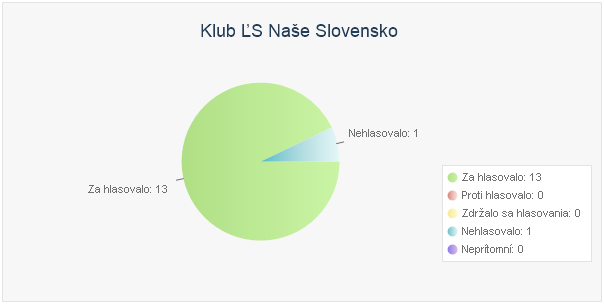 Kotlebovci – Ľudová strana Naše Slovensko