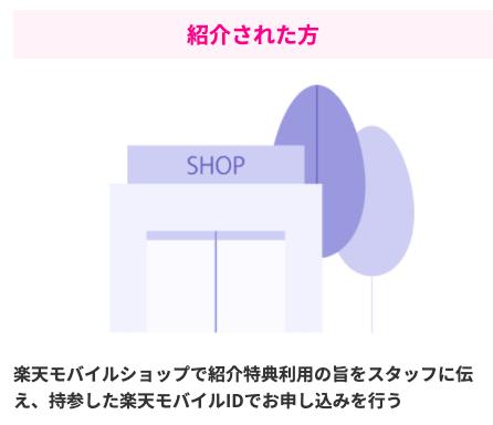 紹介 コード モバイル 楽天