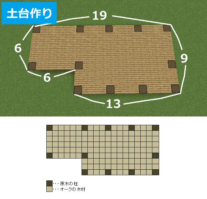 土台の設計図
