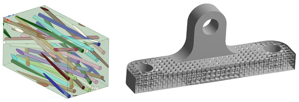 Микроструктура материала может быть слишком сложной, чтобы детально учесть в модели все её особенности. Например, когда в решётчатом кронштейне (справа), разработанном при помощи топологической оптимизации, используется композит с волокнами различной направлености (слева).