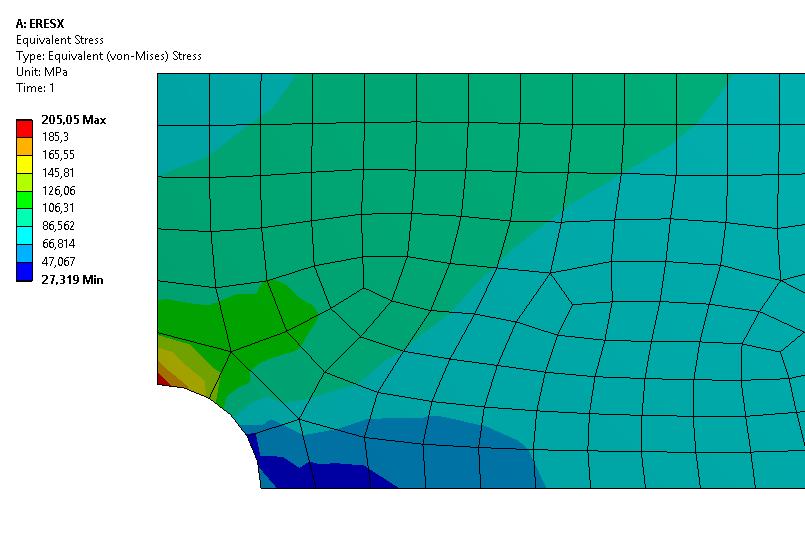 Результаты в узлах и в точках интегрирования
