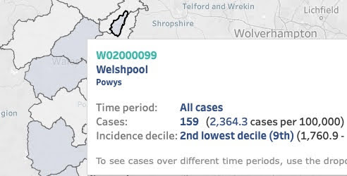 Low Covid-19 levels continue for Welshpool area