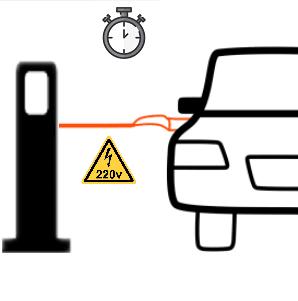 электромобиль заряжается
