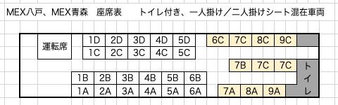 MEX八戸、MEX青森 座席表