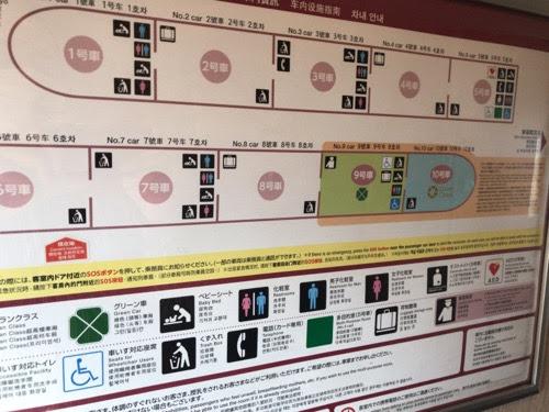親に会うための自主隔離記録03:東北新幹線の大型荷物置き場について。