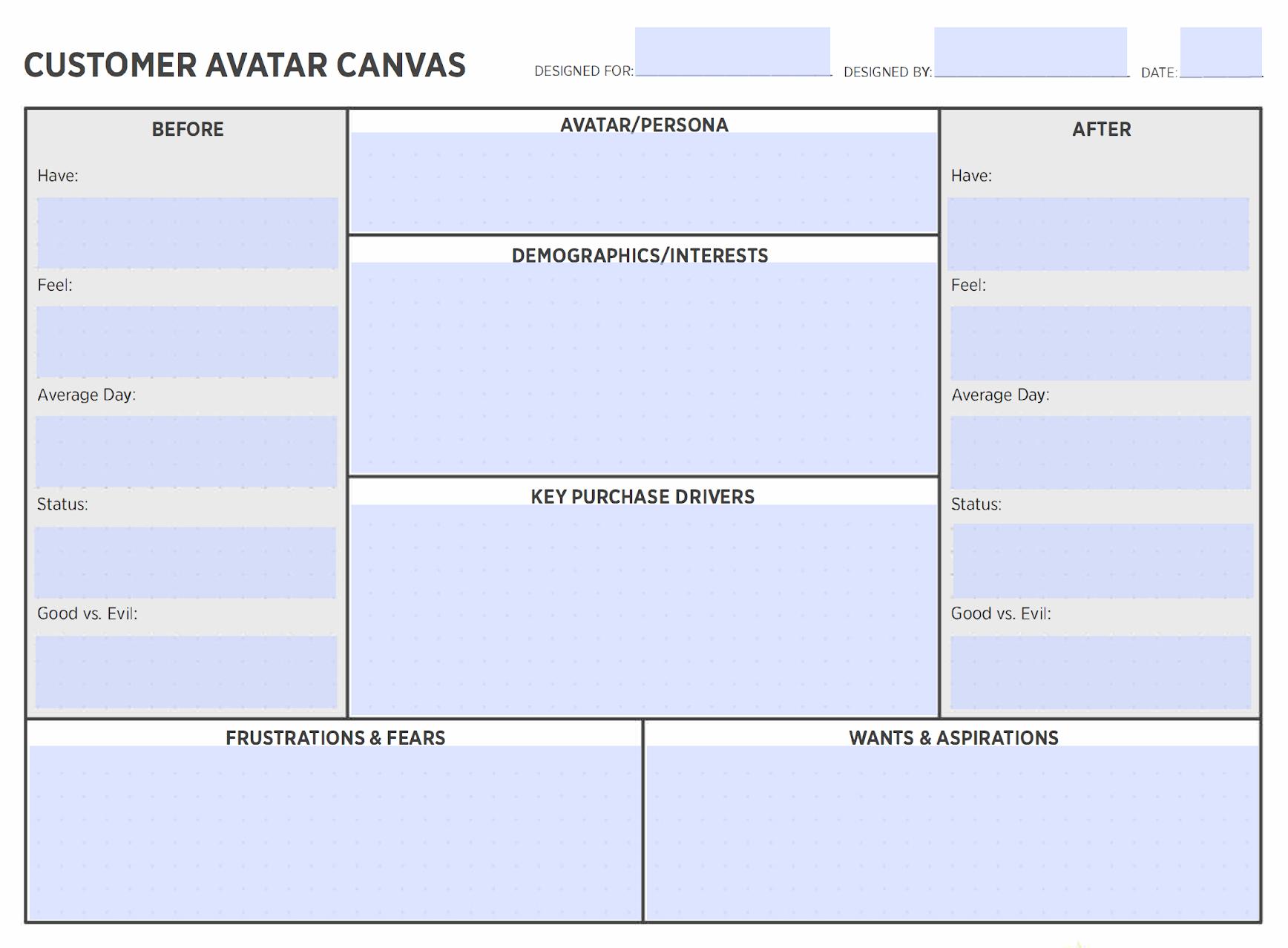 Customer Avatar Canvas