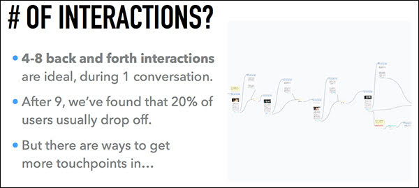 So how many interactions should you have with the user as they go through your content?