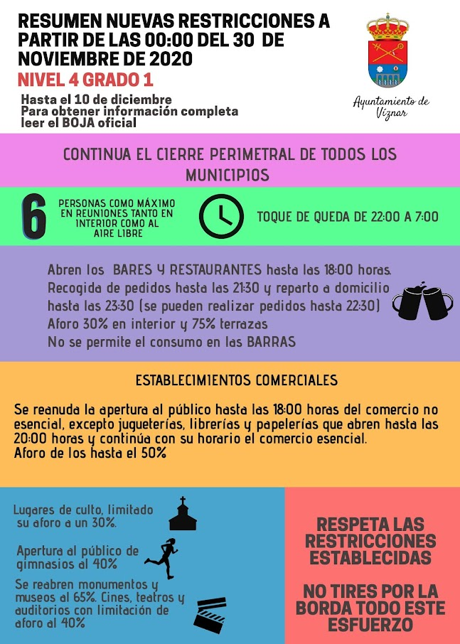Restricciones 30 noviembre 2020