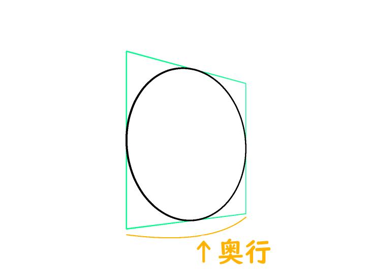 円とパース(奥行)
