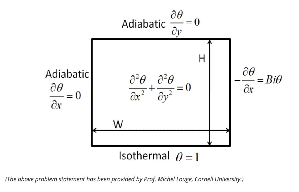 распространение температуры (теплопроводность) в простой пластине