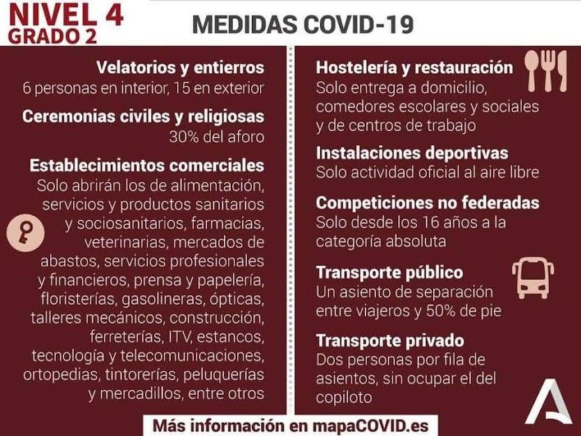 Nuevas Medidas Movilidad Covid19 6 febrero 2021