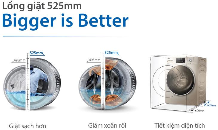 Lồng giặt thiết kế đặc biệt 525 mm