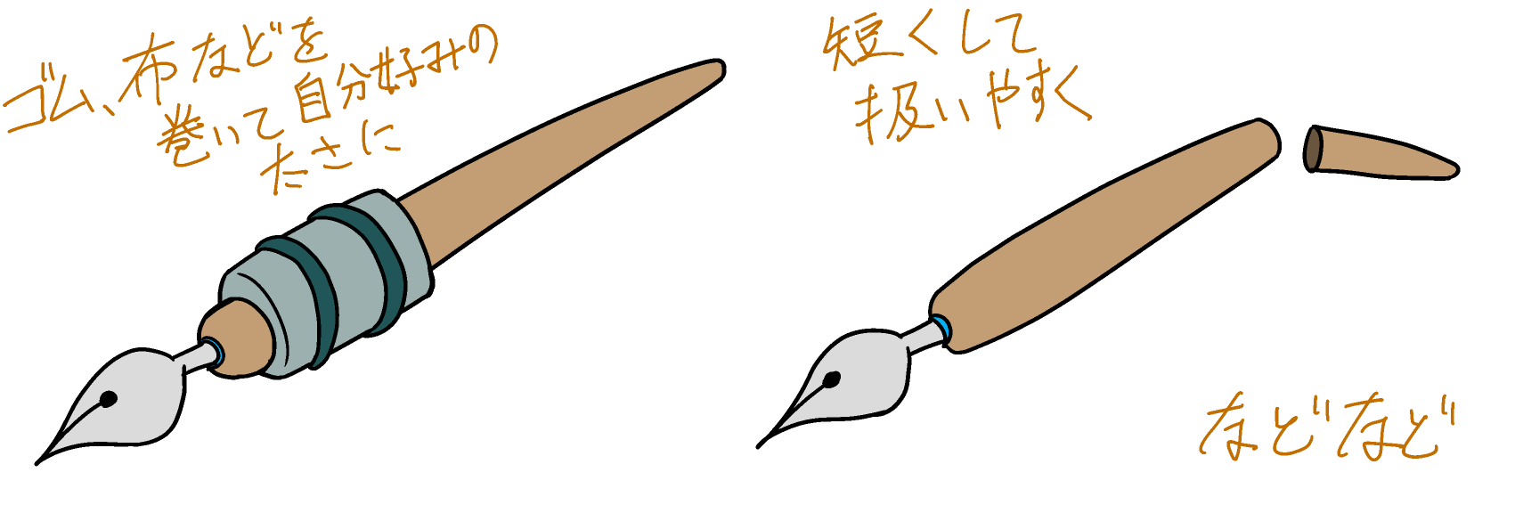 ペン軸改造