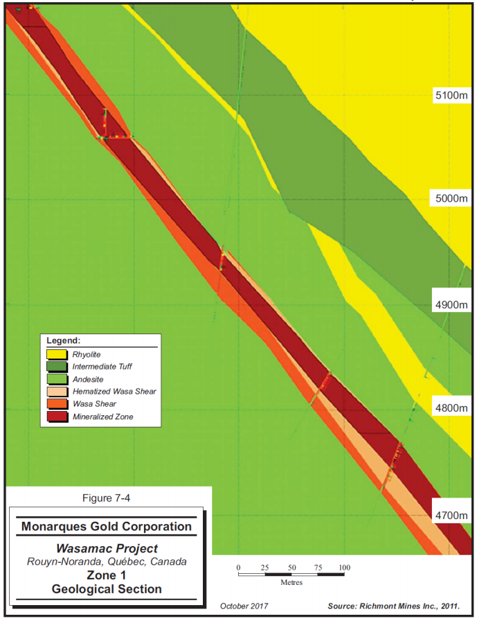 Zone 1 geological section