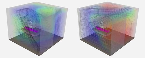 Первый вариант (слева) является оптимальным вариантом вентиляции в отличие от второго варианта (справа). При подаче потока воздуха вниз уменьшается время пребывания воздуха (красным цветом показаны застойные зоны)