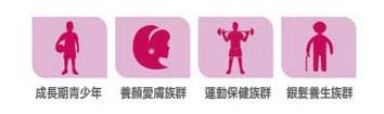 【克納健健康樂活網】保健食品;生物活性膠原蛋白肽;collagen peptides