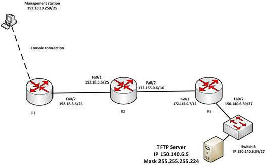 You have established a console session with R1 and you are attempting to download an IOS image from the TFTP server