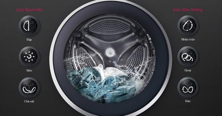 Máy giặt cửa trước dòng Vivace
