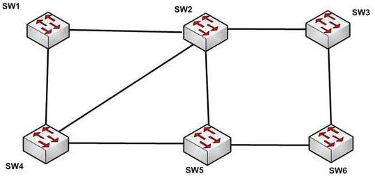 While providing beneficial redundancy, introduces the possibility of a switching loop.