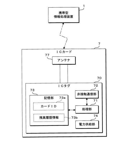 任天堂 決済システムに関する特許を申請