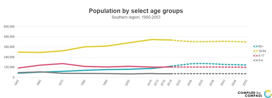 <a href = 'https://www.mncompass.org/chart/k201/population-age#5-5237-g' target='_blank' >Demographics</a>