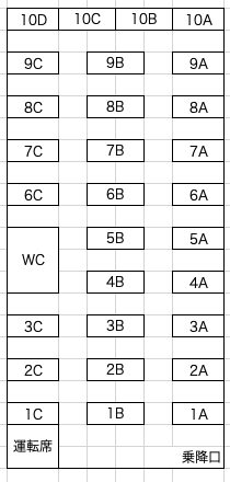 ドリーム盛岡号(国際興業バス運行便)の座席番号