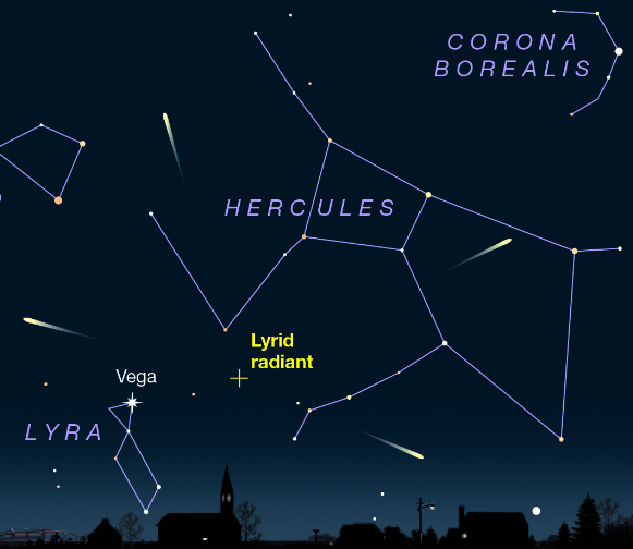 Radiant meteorického roja Lyríd