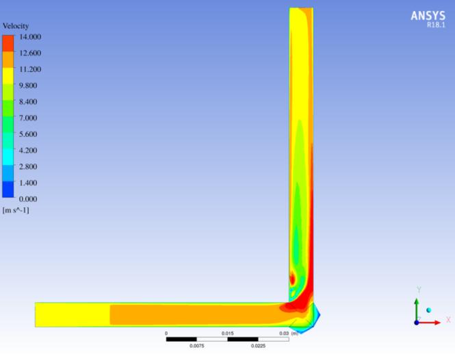 Результаты расчёта потока в исходной конструкции в Ansys CFX