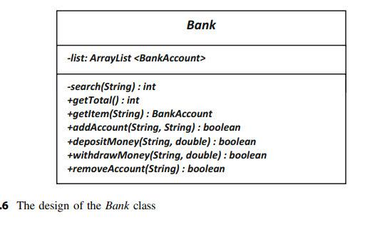 Bank class