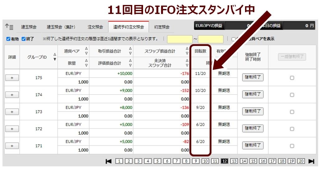 ココの連続予約注文EUR/JPYの注文明細