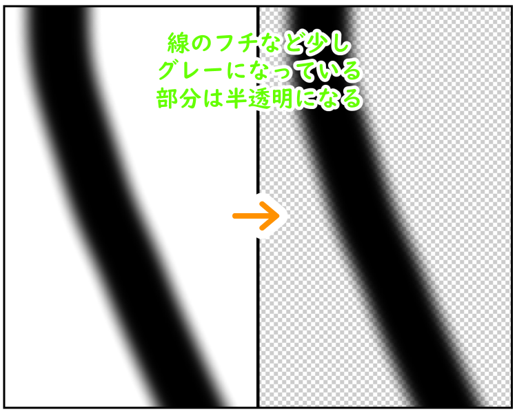 クリスタ:輝度を透明度に変換