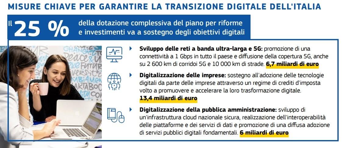 Grafiche: Commissione europea