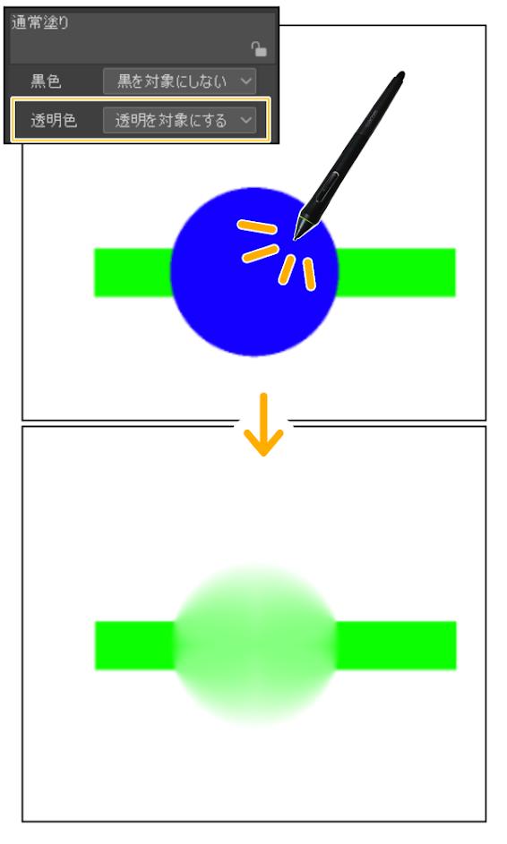 クリスタ:等高線塗りツール(透明を対象にする)