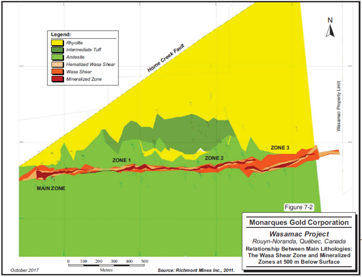 Relationship between main lithologies: The Wasa shear zone and mineralized zones at 500 m below surface