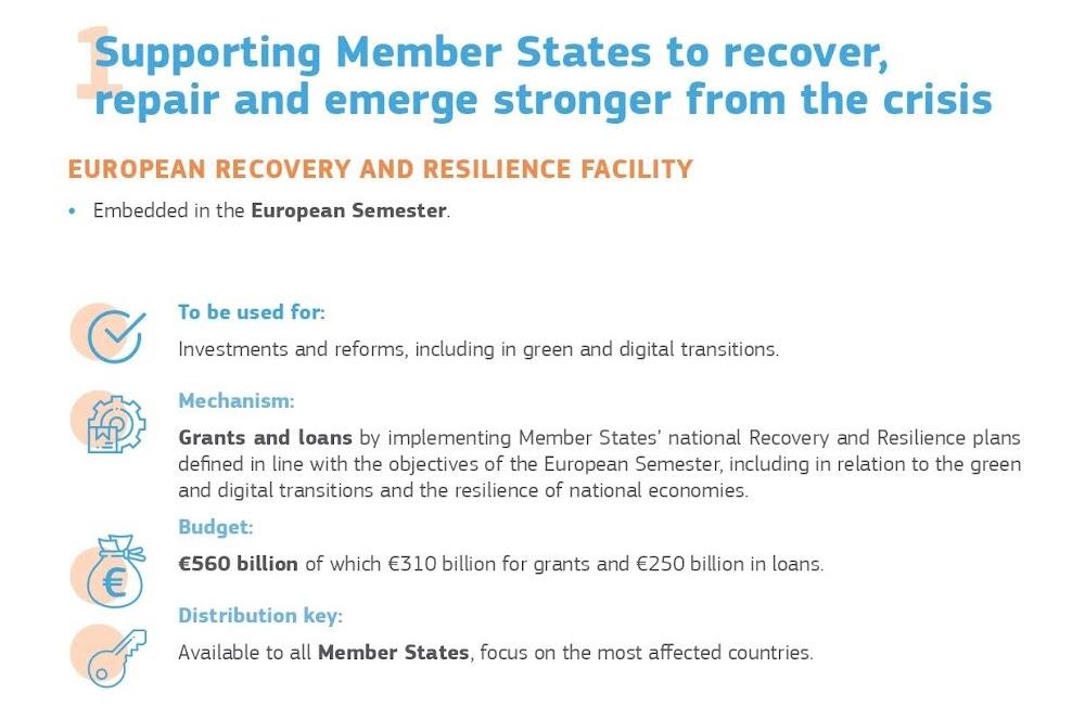 Factsheet European Commisione