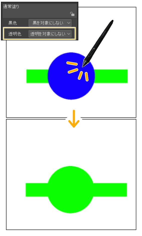 クリスタ:等高線塗りツール(透明を対象にしない)