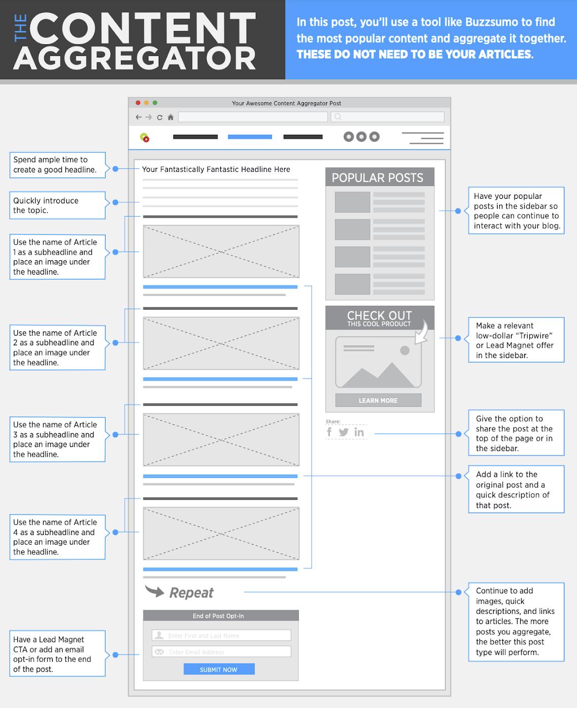 Create Content Aggregator Post