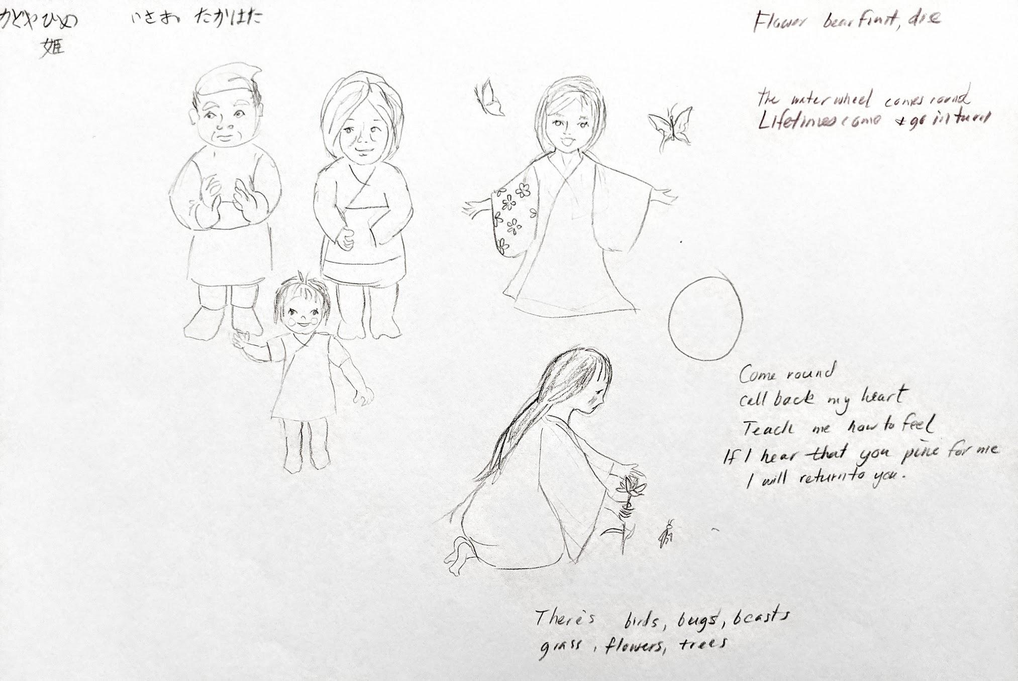かぐや姫の物語 (The Tale of the Princess Kaguya)