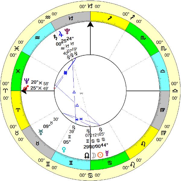солнечное затмение июнь 2020