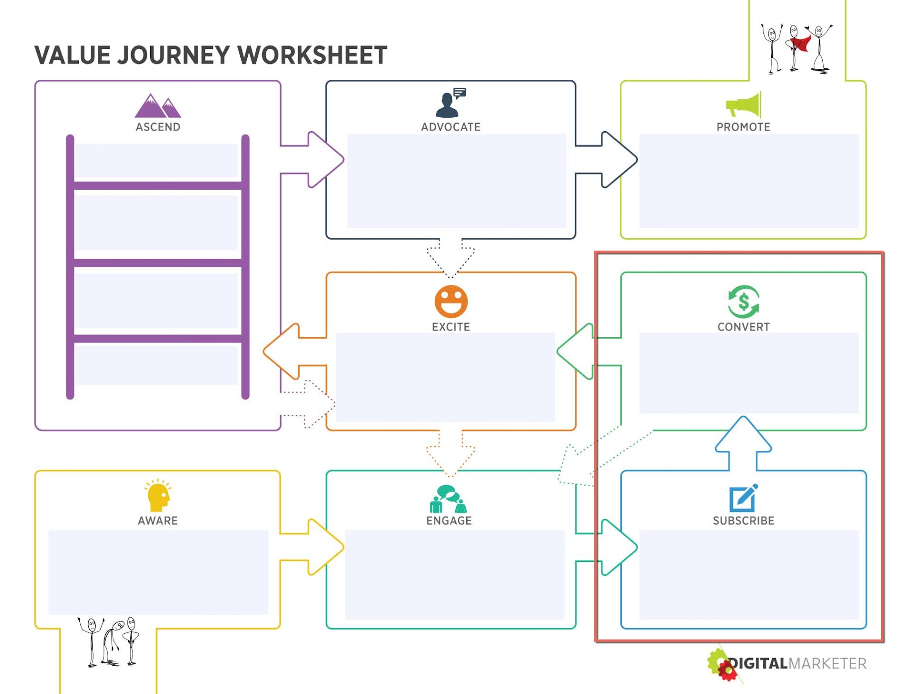 Value Journey Worksheet
