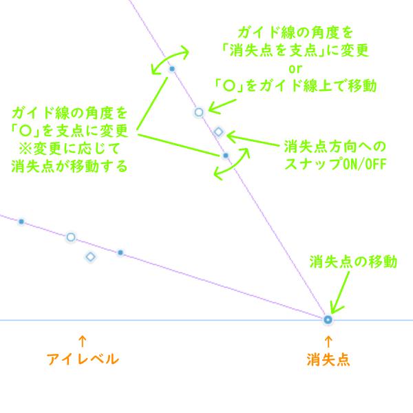クリスタ:パース定規(オブジェクトツール)