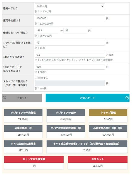CADJPYのトラリピ運用試算表