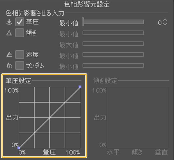 クリスタ「色の変化」の影響元設定(筆圧設定グラフ)