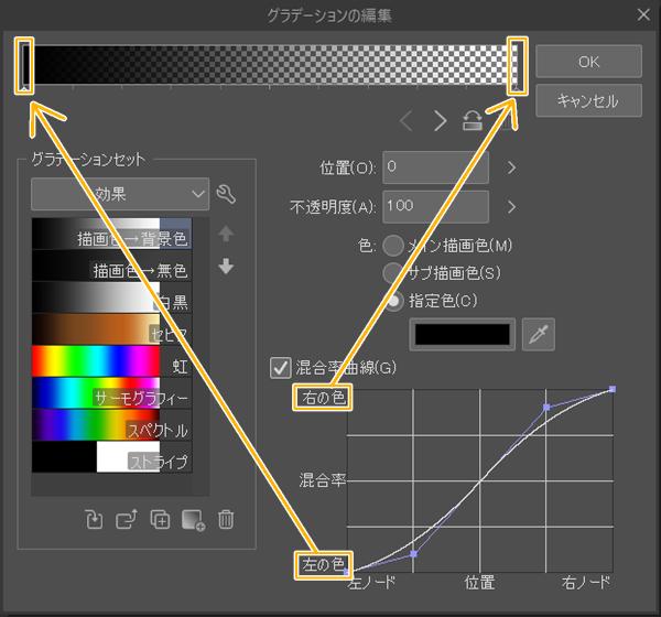 クリスタ「グラデーションの編集」(左の色/右の色)
