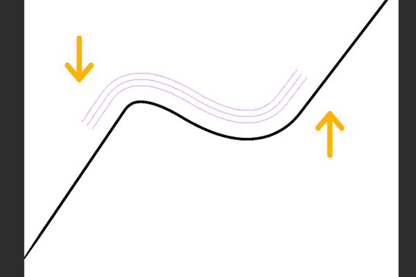 クリスタ特殊定規(平行曲線)の延長線