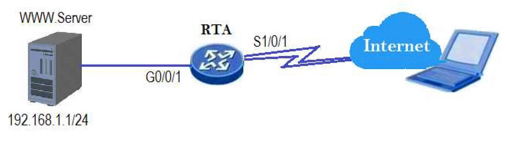 A web server in a private network is required to provide HTTP services to public users. The network administrator is required to configure NAT on RTA.