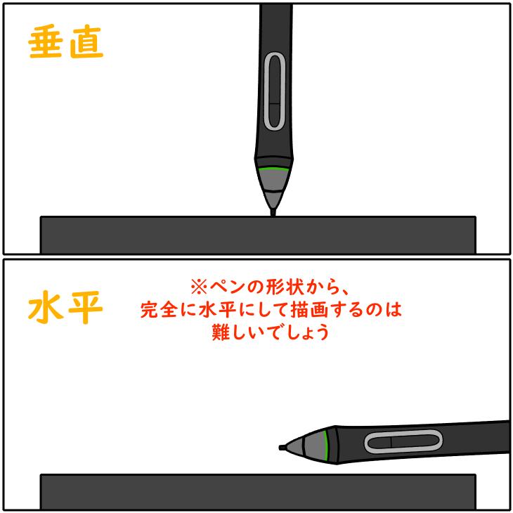 ペンの傾き