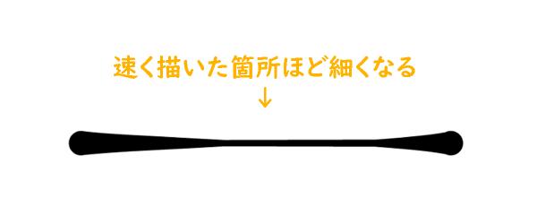 クリスタのブラシサイズ影響元設定(速度による変化)