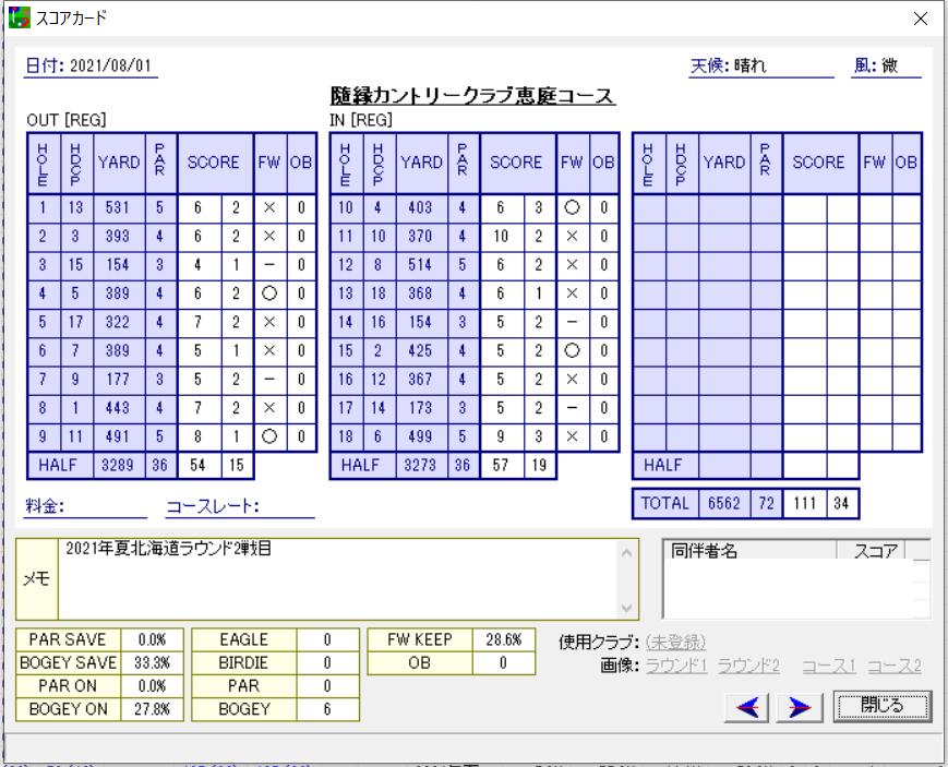 2021年夏ゴルフ合宿 2戦目/北海道 – 随縁カントリークラブ恵庭コース